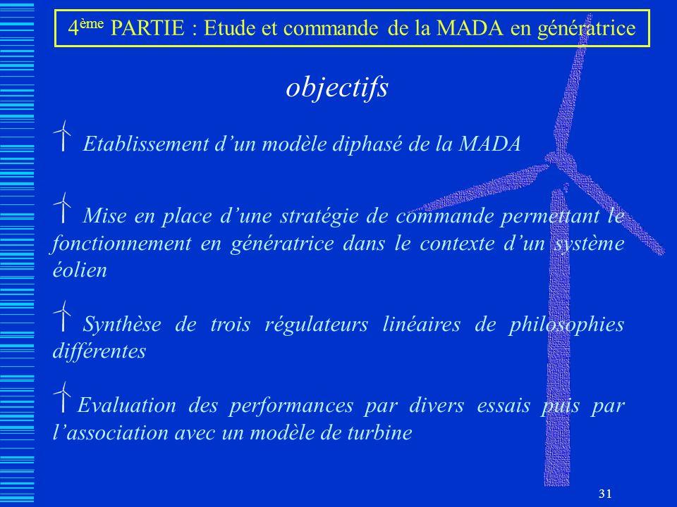 31 objectifs Etablissement dun modèle diphasé de la MADA Mise en place dune stratégie de commande permettant le fonctionnement en génératrice dans le