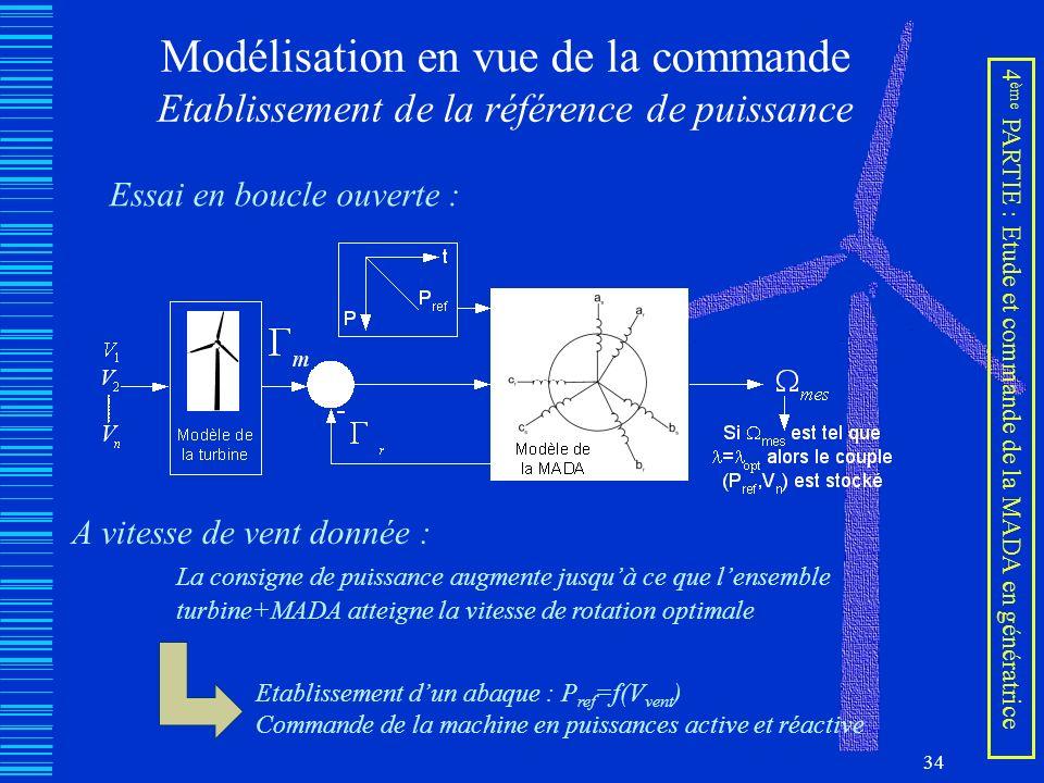 34 Modélisation en vue de la commande Etablissement de la référence de puissance Essai en boucle ouverte : A vitesse de vent donnée : La consigne de p