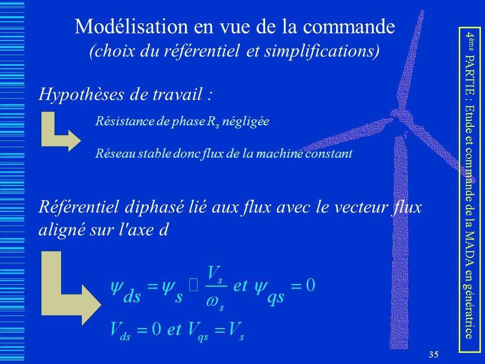 35 Modélisation en vue de la commande (choix du référentiel et simplifications) Hypothèses de travail : Résistance de phase R s négligée Réseau stable