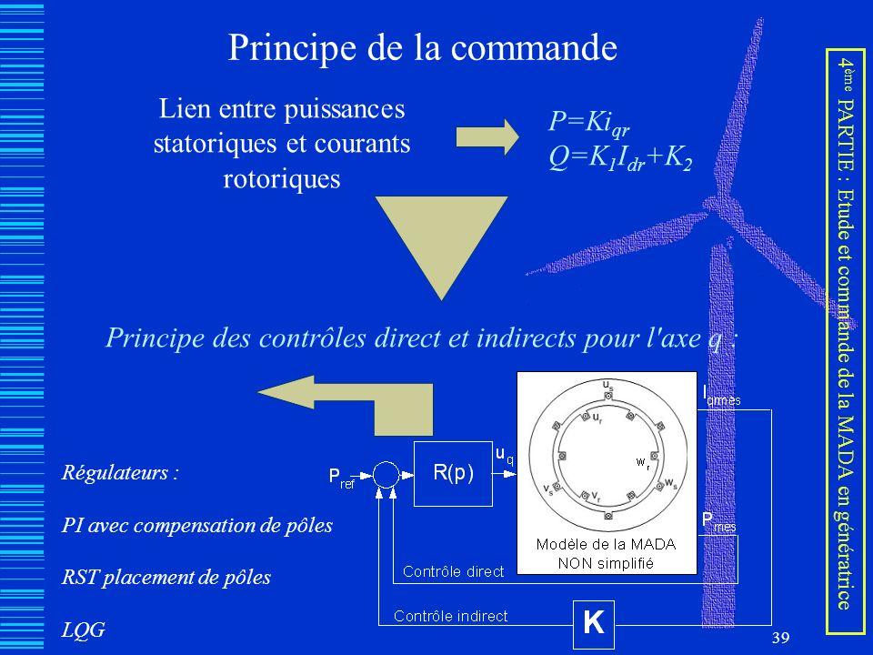 39 Principe de la commande P=Ki qr Q=K 1 I dr +K 2 Lien entre puissances statoriques et courants rotoriques Principe des contrôles direct et indirects