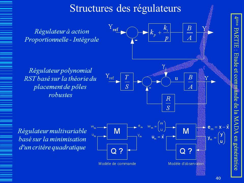 40 Structures des régulateurs Régulateur à action Proportionnelle - Intégrale Régulateur polynomial RST basé sur la théorie du placement de pôles robu