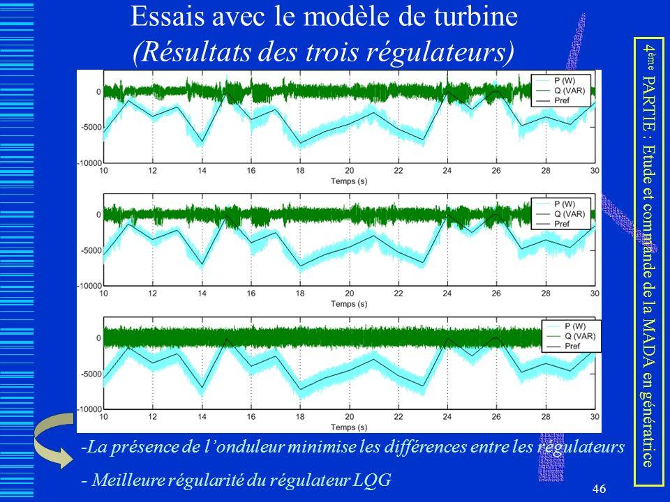 46 Essais avec le modèle de turbine (Résultats des trois régulateurs) -La présence de londuleur minimise les différences entre les régulateurs - Meill