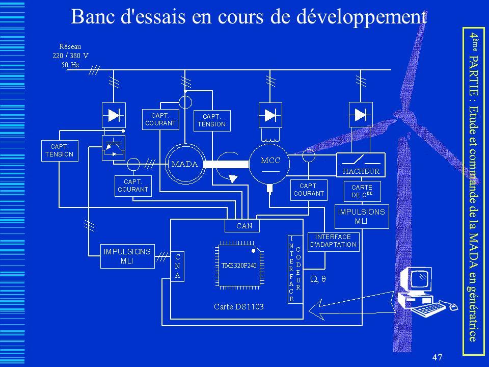 47 Banc d'essais en cours de développement 4 ème PARTIE : Etude et commande de la MADA en génératrice