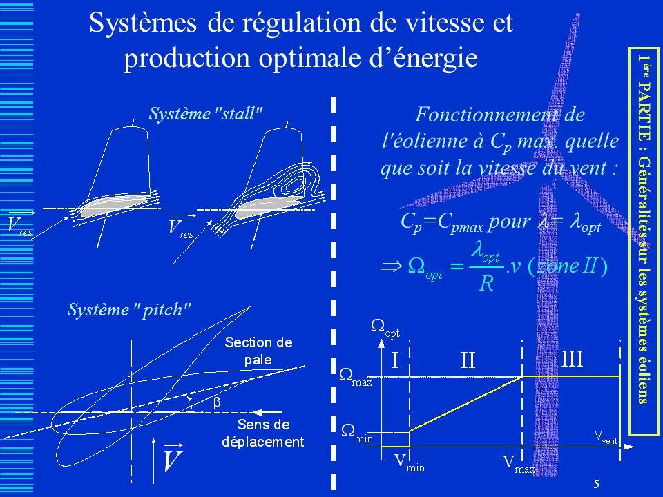 46 Essais avec le modèle de turbine (Résultats des trois régulateurs) -La présence de londuleur minimise les différences entre les régulateurs - Meilleure régularité du régulateur LQG 4 ème PARTIE : Etude et commande de la MADA en génératrice