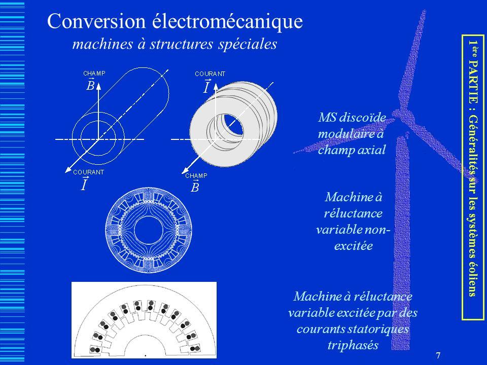 8 Raccordement des éoliennes 2 modes de fonctionnement Fonctionnement autonome Raccordement au réseau Machine asynchrone auto-excitée robustesse faible coût Machine asynchrone à double alimentation (Scherbius) vitesse variable taille du convertisseur réduite 1 ère PARTIE : Généralités sur les systèmes éoliens
