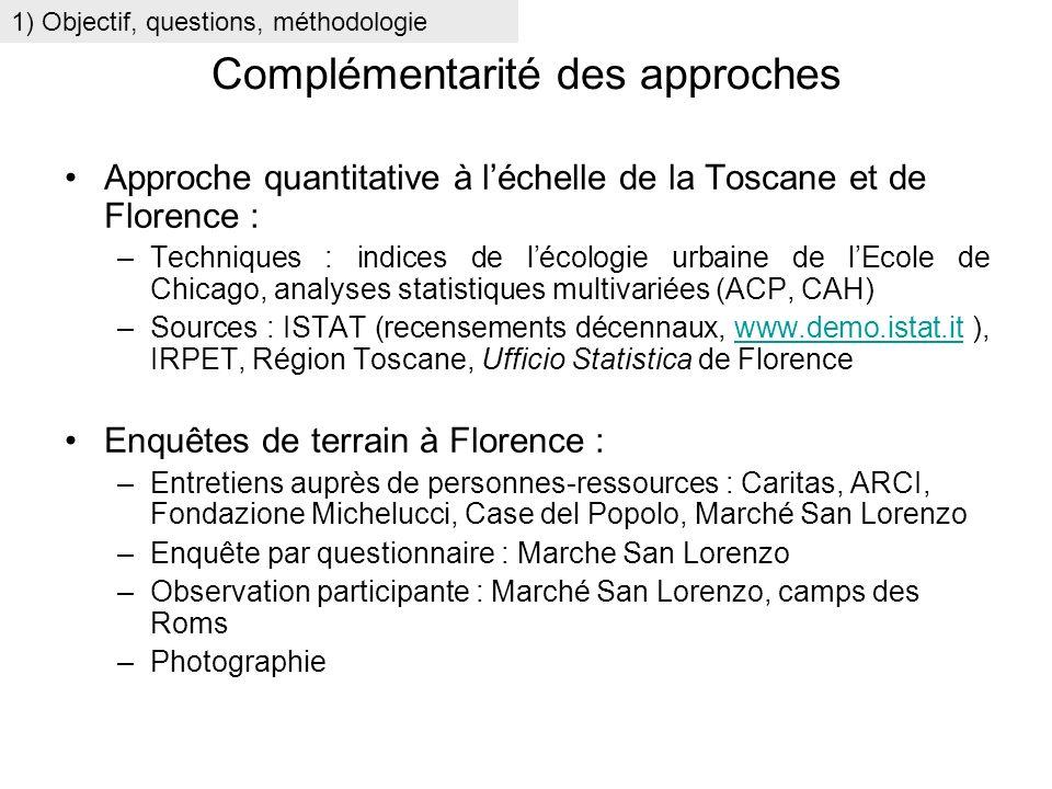 Complémentarité des approches Approche quantitative à léchelle de la Toscane et de Florence : –Techniques : indices de lécologie urbaine de lEcole de