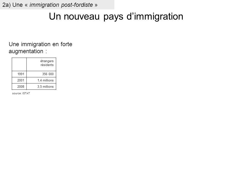 étrangers résidents 1991356 000 20011,4 millions 20083,5 millions Une immigration en forte augmentation : source : ISTAT 2a) Une « immigration post-fo