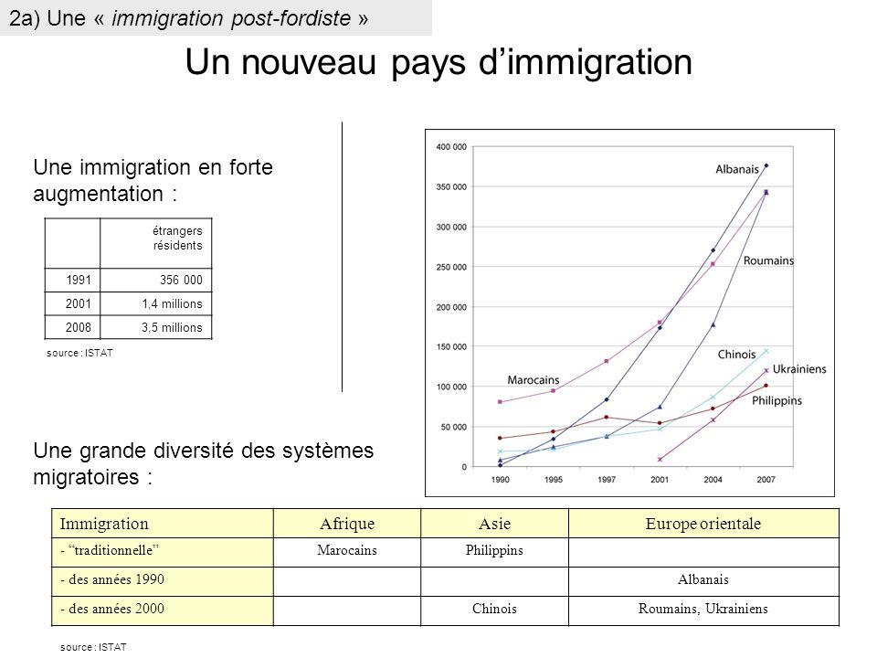 étrangers résidents 1991356 000 20011,4 millions 20083,5 millions source : ISTAT Une immigration en forte augmentation : source : ISTAT ImmigrationAfr