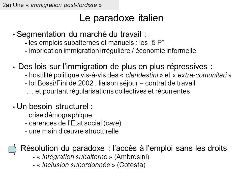 Le paradoxe italien Des lois sur limmigration de plus en plus répressives : - hostilité politique vis-à-vis des « clandestini » et « extra-comunitari