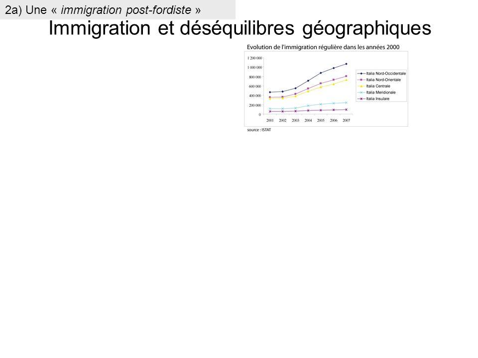 Immigration et déséquilibres géographiques 2a) Une « immigration post-fordiste »