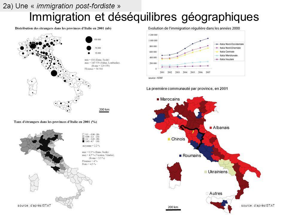 Immigration et déséquilibres géographiques 2a) Une « immigration post-fordiste » La première communauté par province, en 2001 source : daprès ISTAT