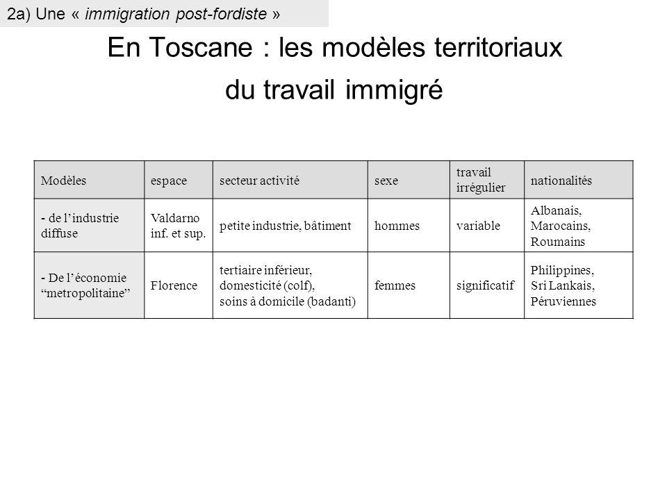 En Toscane : les modèles territoriaux du travail immigré Modèlesespacesecteur activitésexe travail irrégulier nationalités - de lindustrie diffuse Val