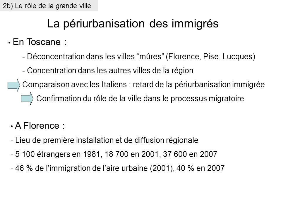 La périurbanisation des immigrés A Florence : - Lieu de première installation et de diffusion régionale - 5 100 étrangers en 1981, 18 700 en 2001, 37