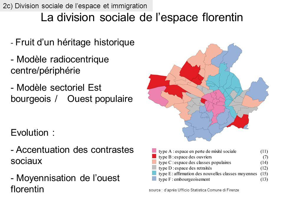 La division sociale de lespace florentin - Fruit dun héritage historique - Modèle radiocentrique centre/périphérie - Modèle sectoriel Est bourgeois /