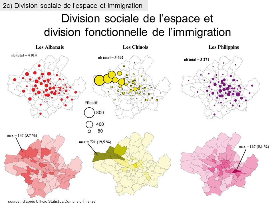 Division sociale de lespace et division fonctionnelle de limmigration 2c) Division sociale de lespace et immigration source : daprès Ufficio Statistic