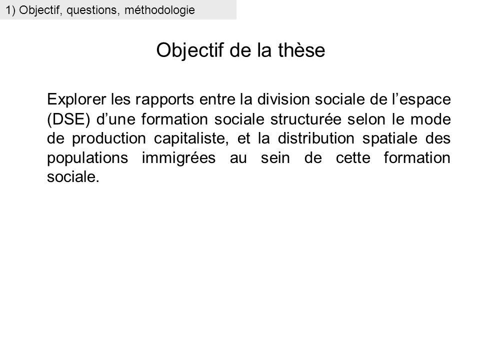 Objectif de la thèse Explorer les rapports entre la division sociale de lespace (DSE) dune formation sociale structurée selon le mode de production ca