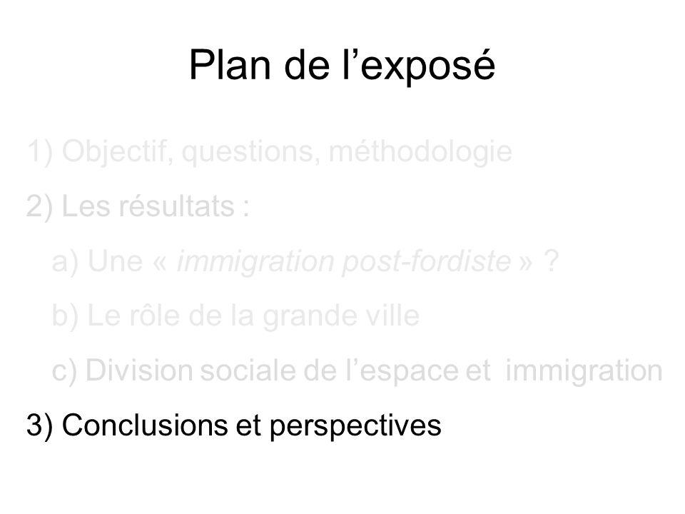 Plan de lexposé 1) Objectif, questions, méthodologie 2) Les résultats : a) Une « immigration post-fordiste » ? b) Le rôle de la grande ville c) Divisi