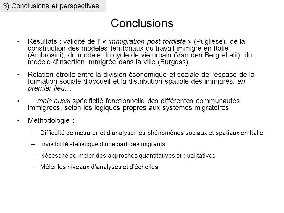 Conclusions Résultats : validité de l « immigration post-fordiste » (Pugliese), de la construction des modèles territoriaux du travail immigré en Ital