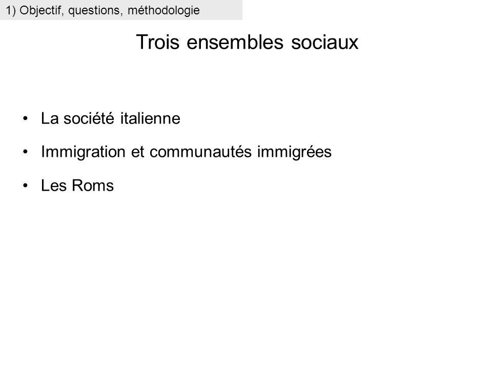 La société italienne Immigration et communautés immigrées Les Roms Trois ensembles sociaux 1) Objectif, questions, méthodologie