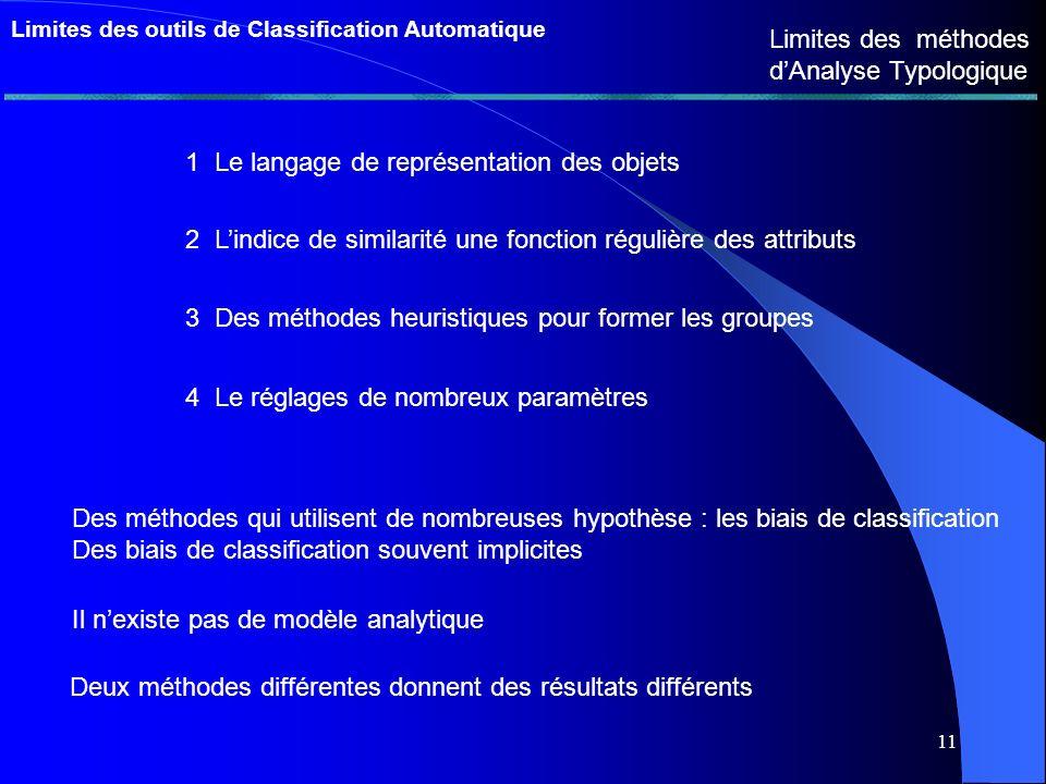 10 Limites des outils de Classification Automatique Principe des méthodes dAnalyse Typologiques Algorithme de formation des groupes Partition des données abcd a10066330 b6610000 c33010066 d00 100 Ts v1v2v3 a143 b153 c584 d384 Td Tableau de données Tableau de similaritéP*=max F(Ts, P)