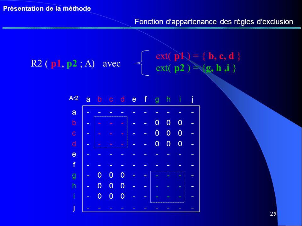 24 Présentation de la méthode Fonction dappartenance des règles de regroupement R1 ( p1, p2, p3 ; A) avec ext( p1 ) = { b, c } ext( p2 ) = {f, g } ext( p3 ) = { i }