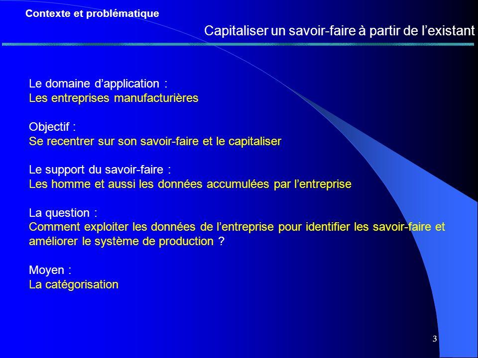 2 Plan de lexposé 1Contexte et problématique 2Limites des outils de Classification Automatique 3Présentation de la méthode 4Conclusion et perspectives