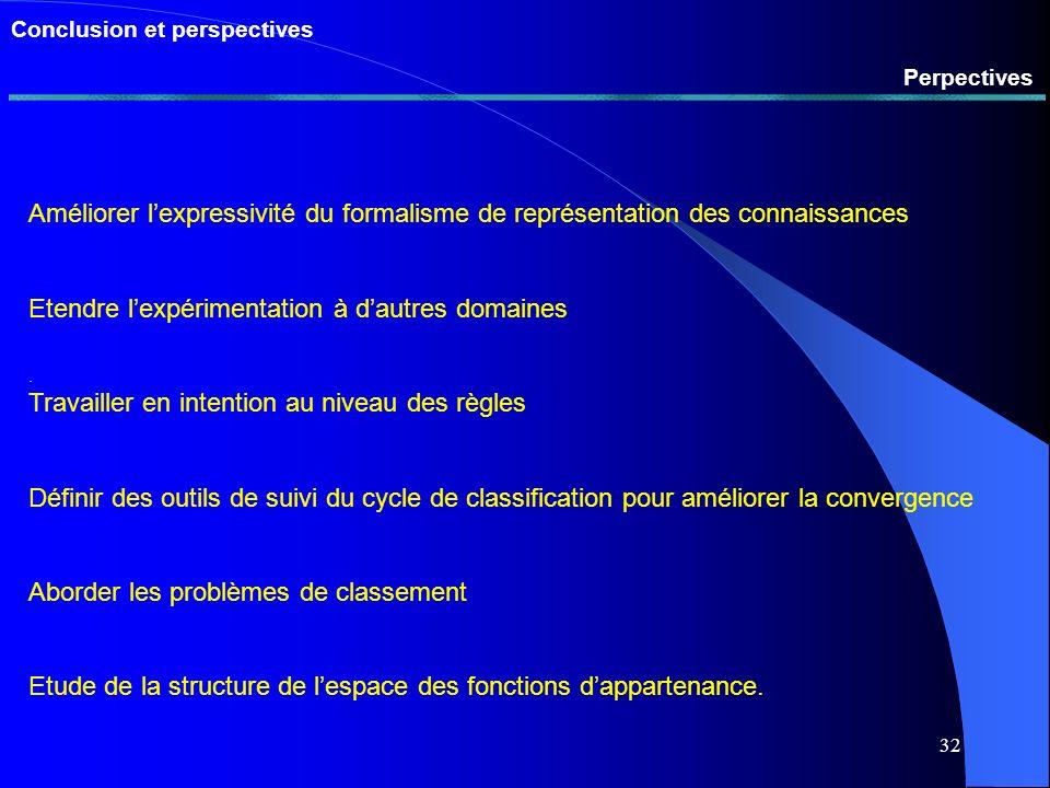 31 Conclusion et perspectives Implémentation dun logiciel prototype Une première validation sur un cas industriel Avons nous répondus aux objectifs .