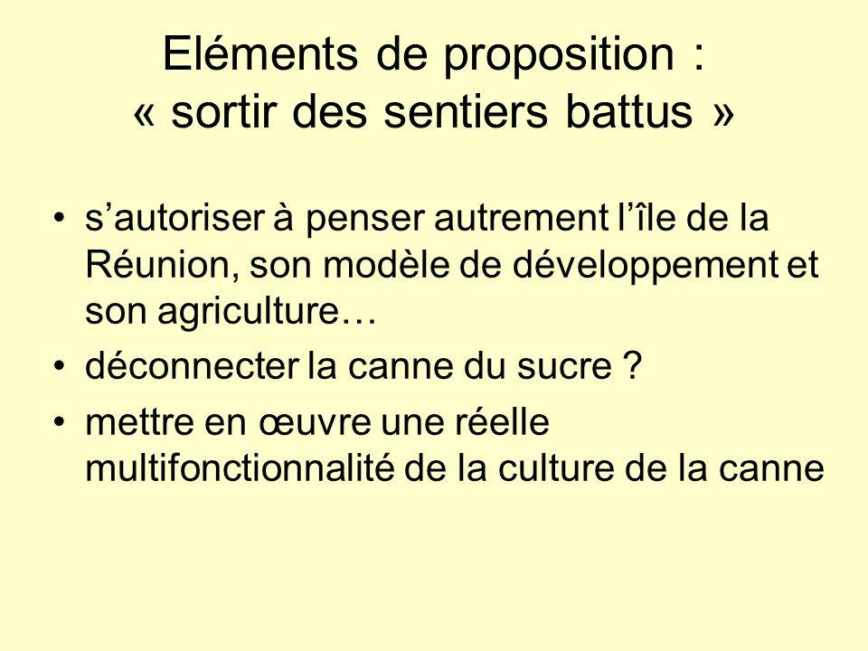 Eléments de proposition : « sortir des sentiers battus » sautoriser à penser autrement lîle de la Réunion, son modèle de développement et son agriculture… déconnecter la canne du sucre .