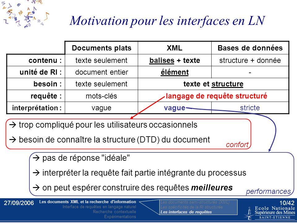 27/09/20069/42 Les spécificités de la RI semi-structurée L'unité d'information pertinente –document entier vs. élément XML (doxel) –exhaustivité et sp