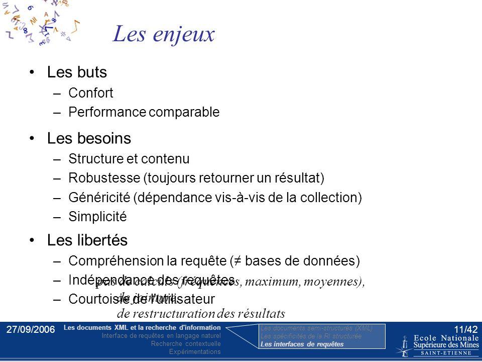 27/09/200610/42 Documents platsXMLBases de données contenu :texte seulementbalises + textestructure + donnée unité de RI :document entierélément- beso