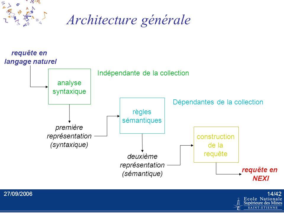 27/09/200613/42 Plan (rappel) –Analyse syntaxique –Règles sémantiques –Construction de la requête Interface de requêtes en langage naturel Les documen