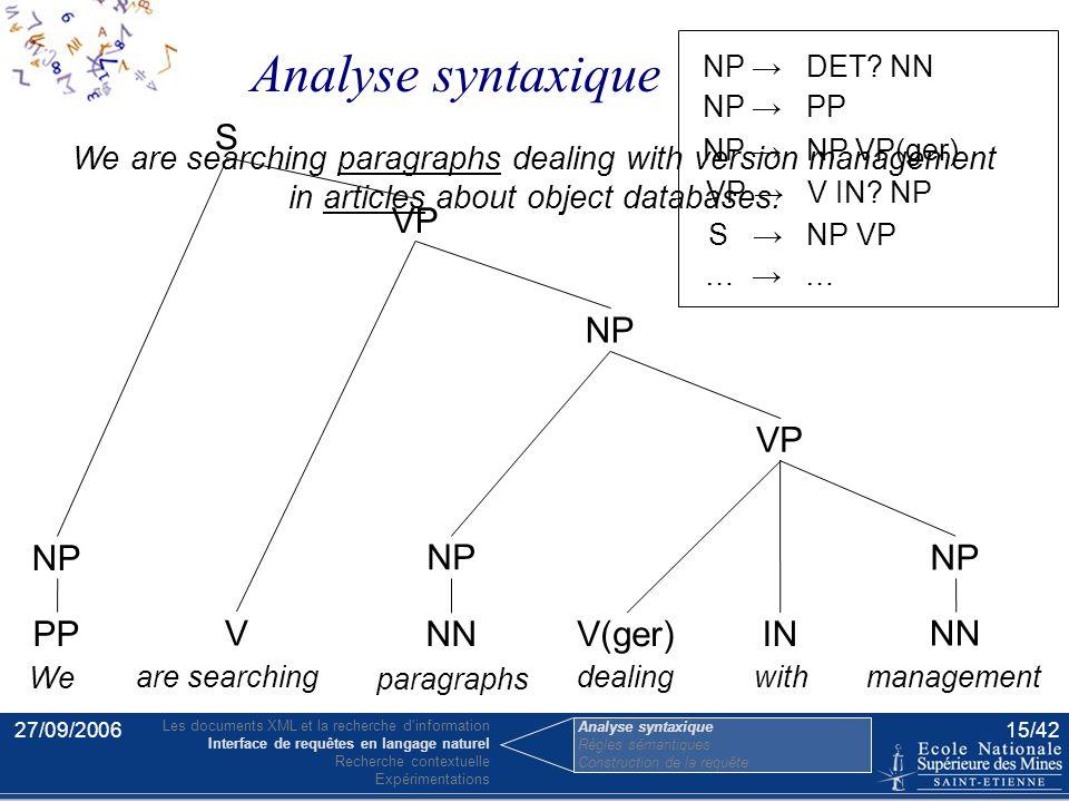 27/09/200614/42 Architecture générale analyse syntaxique règles sémantiques construction de la requête requête en langage naturel requête en NEXI prem