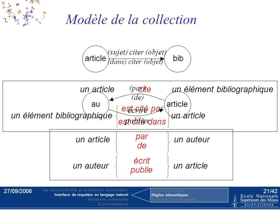 27/09/200620/42 Désambiguïsation syntaxique par le nombre de règles Les règles permettent la désambiguïsation syntaxique par leurs modalités d'applica