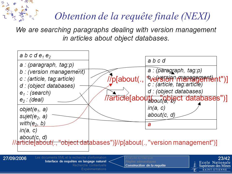 27/09/200622/42 vita être yr (objet) publier (dans) ti (dans) publier (objet) publier. ( de ) Modèle de la collection bib (sujet) citer (objet) (dans)