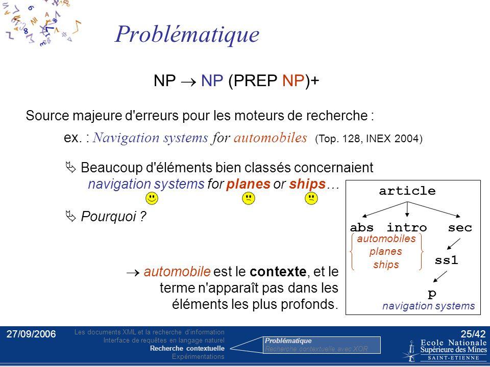 27/09/200624/42 Plan (rappel) Interface de requêtes en langage naturel Les documents XML et la recherche d'information Recherche contextuelle Expérime