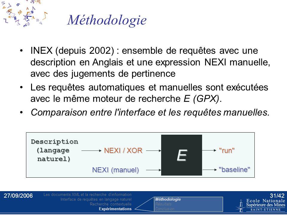 27/09/200630/42 Plan (rappel) Interface de requêtes en langage naturel Les documents XML et la recherche d'information Recherche contextuelle Expérime