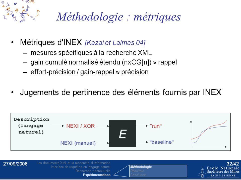 27/09/200631/42 INEX (depuis 2002) : ensemble de requêtes avec une description en Anglais et une expression NEXI manuelle, avec des jugements de perti
