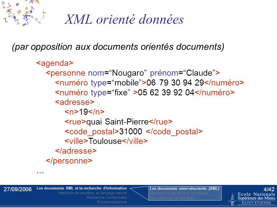 27/09/20063/42 XML orienté document article titreauteursectionbibliographie Un exemple d'article Dupont et Dupond par … … bib … … Les documents XML et