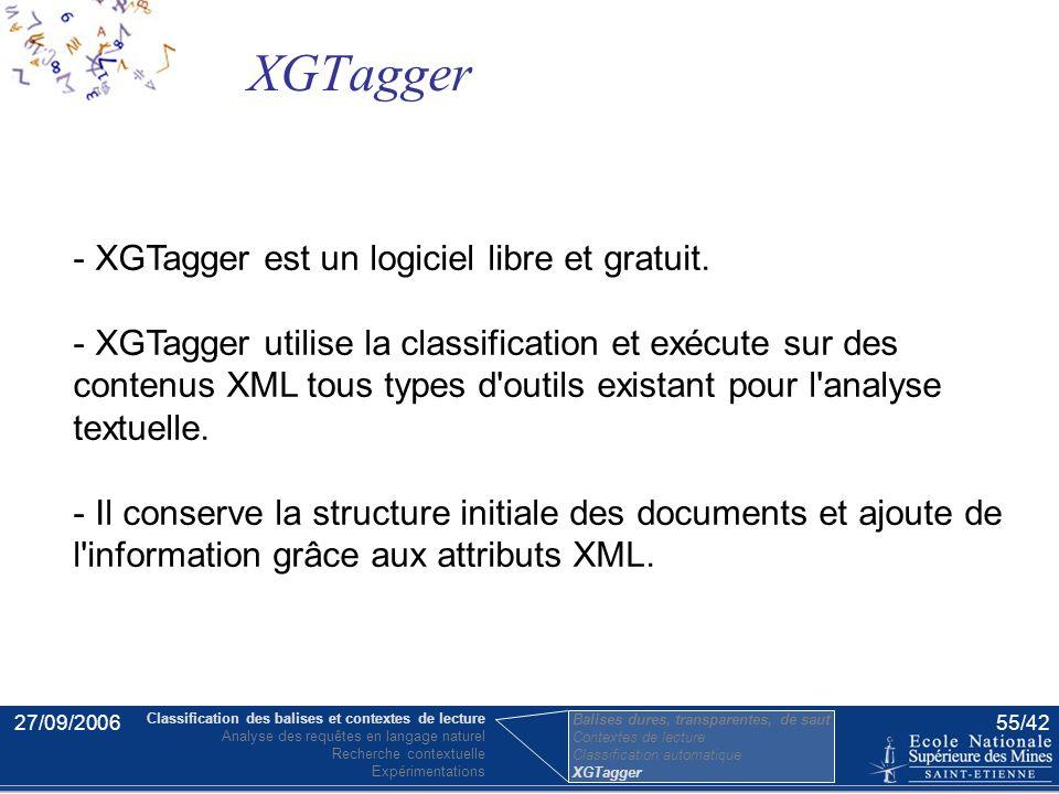 27/09/200654/42 - Corpus d'INEX 2004 - 12000 articles de l'IEEE. - 600 Mo. - 192 balises différentes. - Analyse syntaxique avec Cass (S. Abney) - Pour