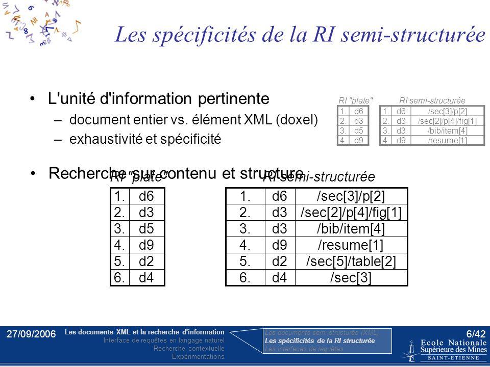 27/09/20065/42 Recherche d'information Analyse des documents (1.) Analyse du besoin (2.) fonction de similarité résultats Le travail d'Untel Untel03,