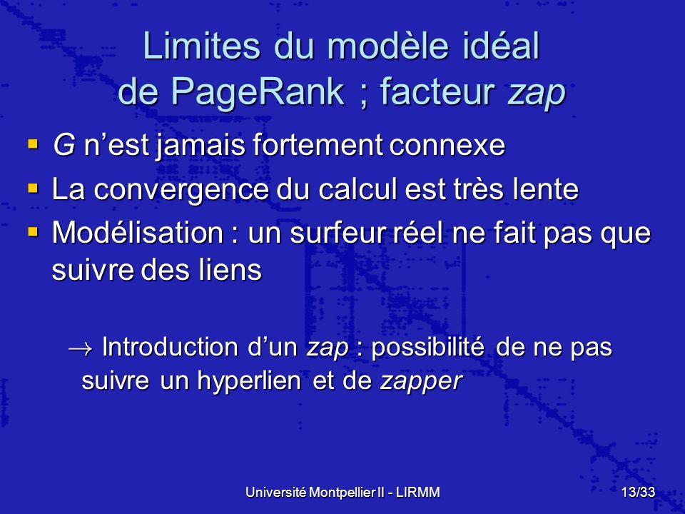 Université Montpellier II - LIRMM13/33 Limites du modèle idéal de PageRank ; facteur zap G nest jamais fortement connexe G nest jamais fortement connexe La convergence du calcul est très lente La convergence du calcul est très lente Modélisation : un surfeur réel ne fait pas que suivre des liens Modélisation : un surfeur réel ne fait pas que suivre des liens .