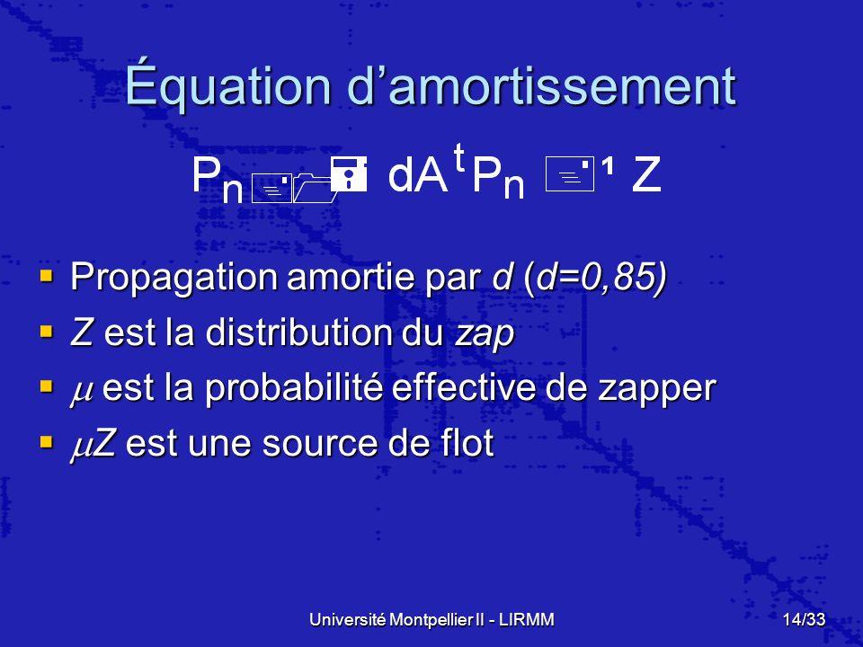 Université Montpellier II - LIRMM14/33 Équation damortissement Propagation amortie par d (d=0,85) Propagation amortie par d (d=0,85) Z est la distribution du zap Z est la distribution du zap est la probabilité effective de zapper est la probabilité effective de zapper Z est une source de flot Z est une source de flot