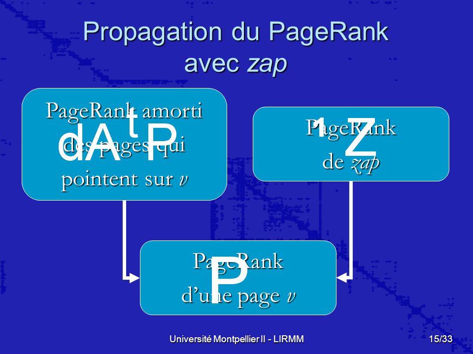 Université Montpellier II - LIRMM15/33 Propagation du PageRank avec zap PageRank amorti des pages qui pointent sur v PageRank de zap PageRank dune page v