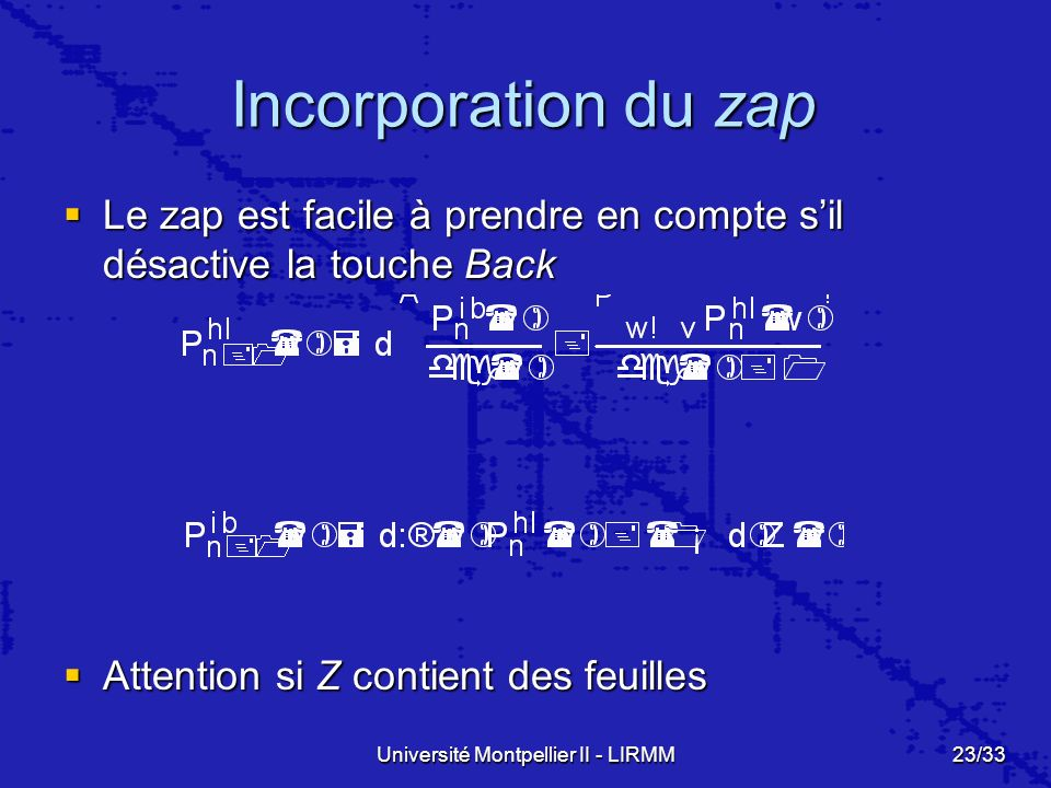 Université Montpellier II - LIRMM23/33 Incorporation du zap Le zap est facile à prendre en compte sil désactive la touche Back Le zap est facile à prendre en compte sil désactive la touche Back Attention si Z contient des feuilles Attention si Z contient des feuilles