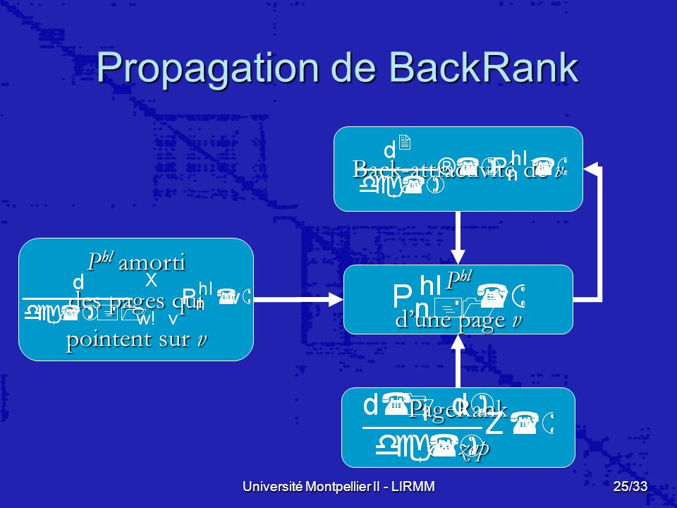 Université Montpellier II - LIRMM25/33 Propagation de BackRank P hl amorti des pages qui pointent sur v PageRank de zap P hl dune page v Back-attracti
