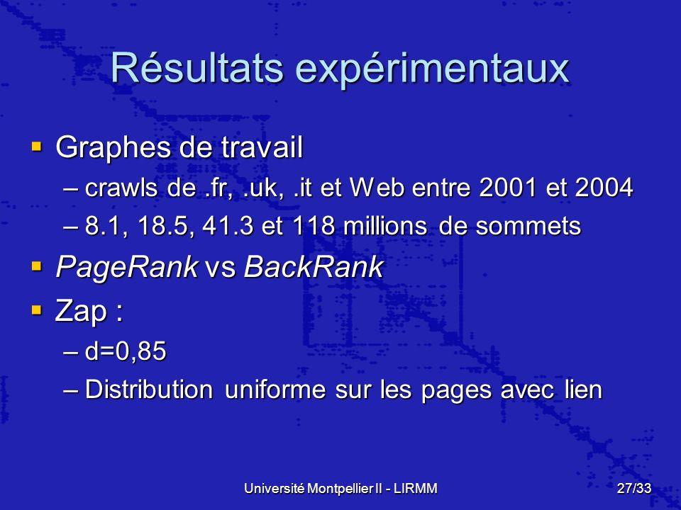 Université Montpellier II - LIRMM27/33 Résultats expérimentaux Graphes de travail Graphes de travail –crawls de.fr,.uk,.it et Web entre 2001 et 2004 –8.1, 18.5, 41.3 et 118 millions de sommets PageRank vs BackRank PageRank vs BackRank Zap : Zap : –d=0,85 –Distribution uniforme sur les pages avec lien