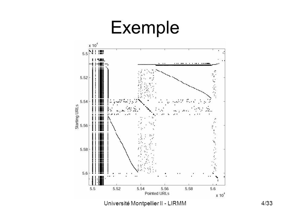 Université Montpellier II - LIRMM4/33 Exemple