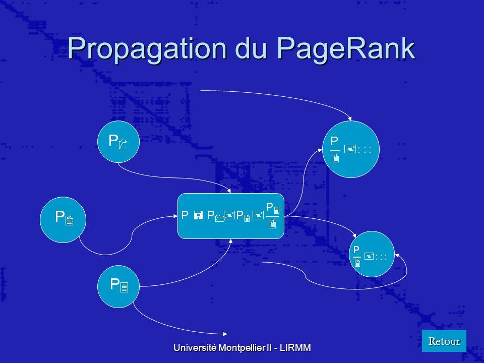 Université Montpellier II - LIRMM Propagation du PageRank Retour