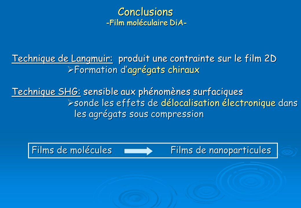 Conclusions -Film moléculaire DiA- Technique de Langmuir: produit une contrainte sur le film 2D Formation dagrégats chiraux Formation dagrégats chirau