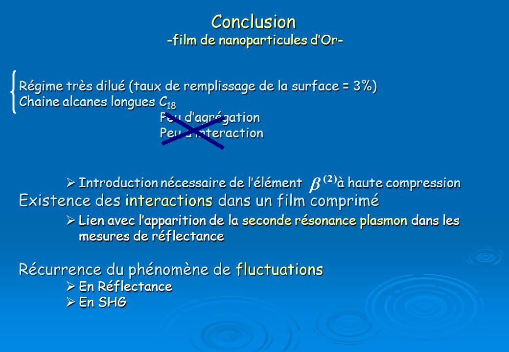 Conclusion -film de nanoparticules dOr- Régime très dilué (taux de remplissage de la surface = 3%) Chaine alcanes longues C 18 Peu dagrégation Peu din